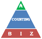 A-Counting Biz