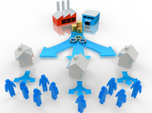 Revolutionize Your Inventory Flow With Supply Chain Solutions
