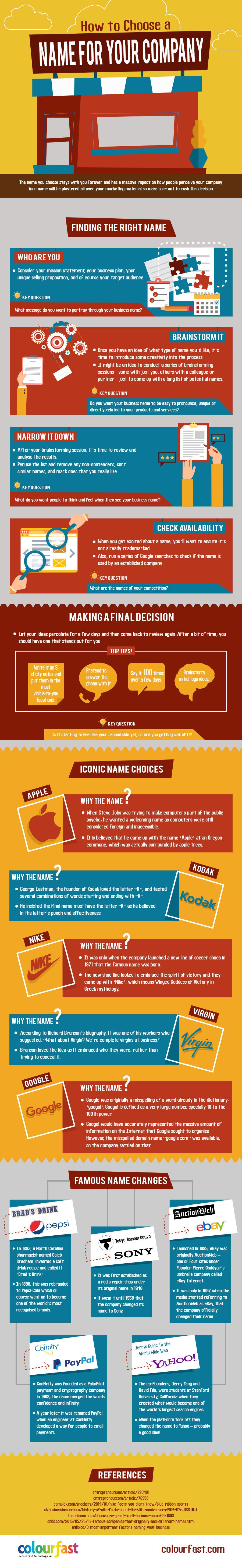 Chris Landry_ How-to-Choose-a-Name-for-Your-Company-Infographic